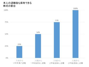 %e3%81%b9%e3%82%b9%e3%83%86%e3%82%a3%e3%83%b3%e3%82%b0